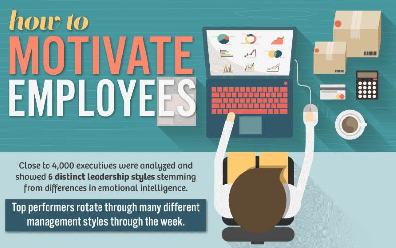 To motivate employees, do three things well